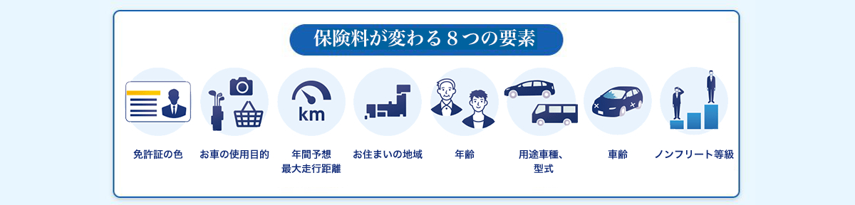 保険料が変わる8つの要素